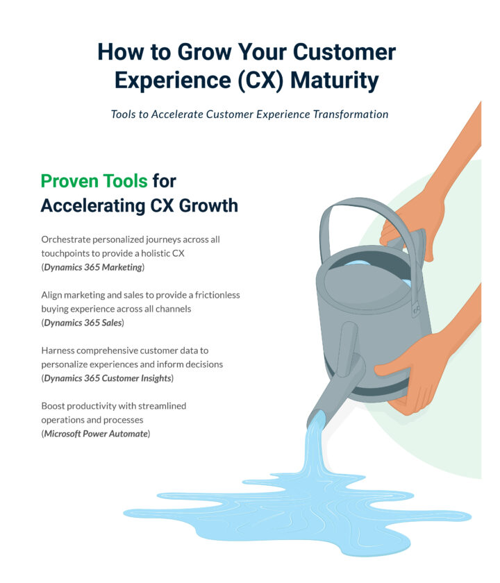 Proven Tools for Accelerating CX Growth Image
